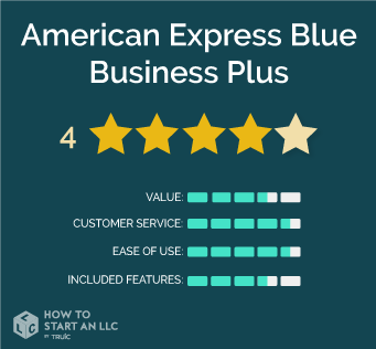 American Express Blue Business Plus Business Credit Card Review Image